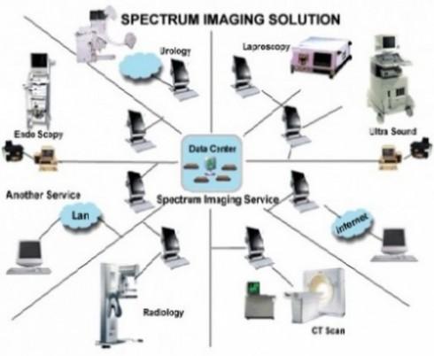 Emed hospital management system alanstek emed hospital management system ccuart Choice Image